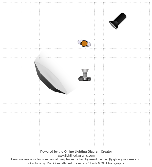 lighting-diagram-1355494867